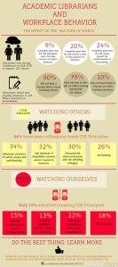 COE Infographic